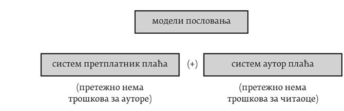 slika-4-2novo